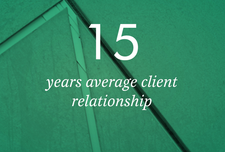 15 years average client relationship
