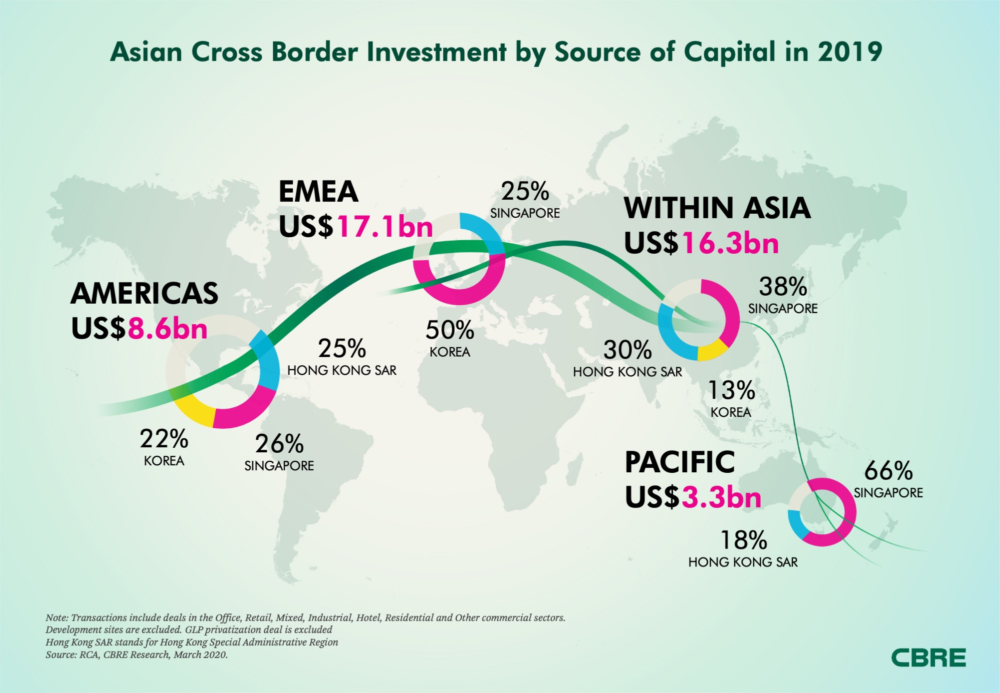 Asian-Outbound-Investment-2019-Infographic-05032020